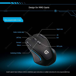 Logitech G300S Kit Mousepad Bardak Altlığı. ürün görseli